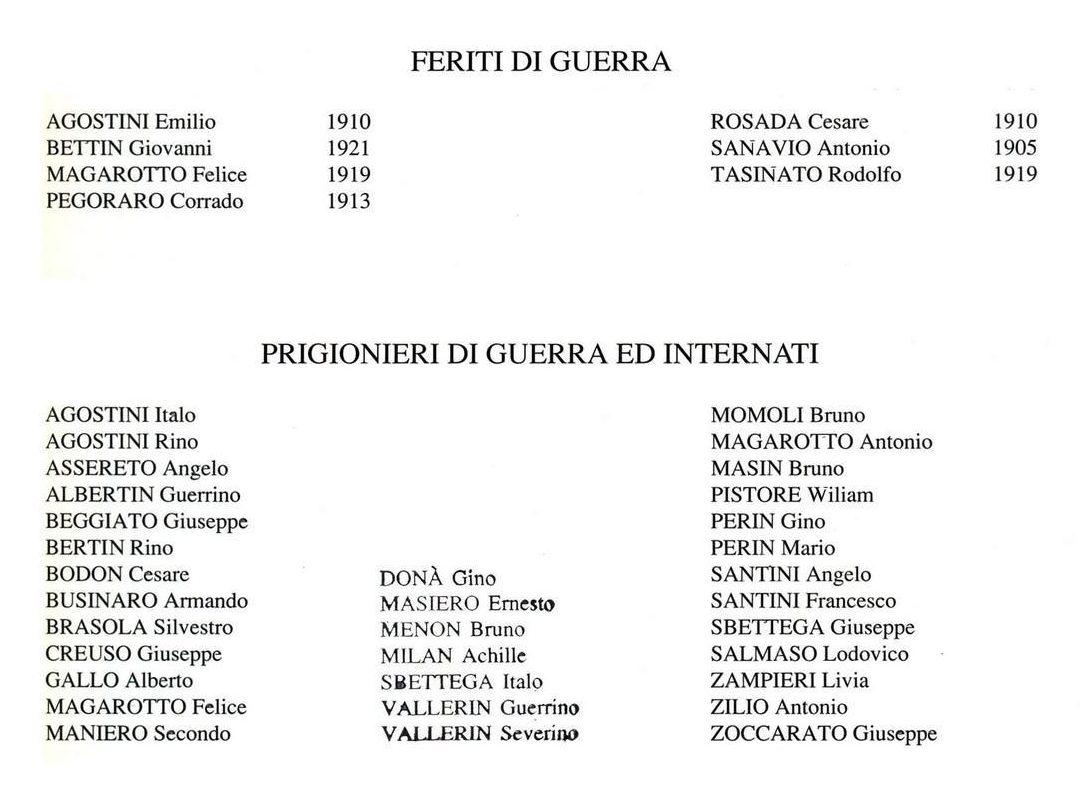 Seconda guerra mondiale. Feriti, prigionieri ed internati di Battaglia Terme.