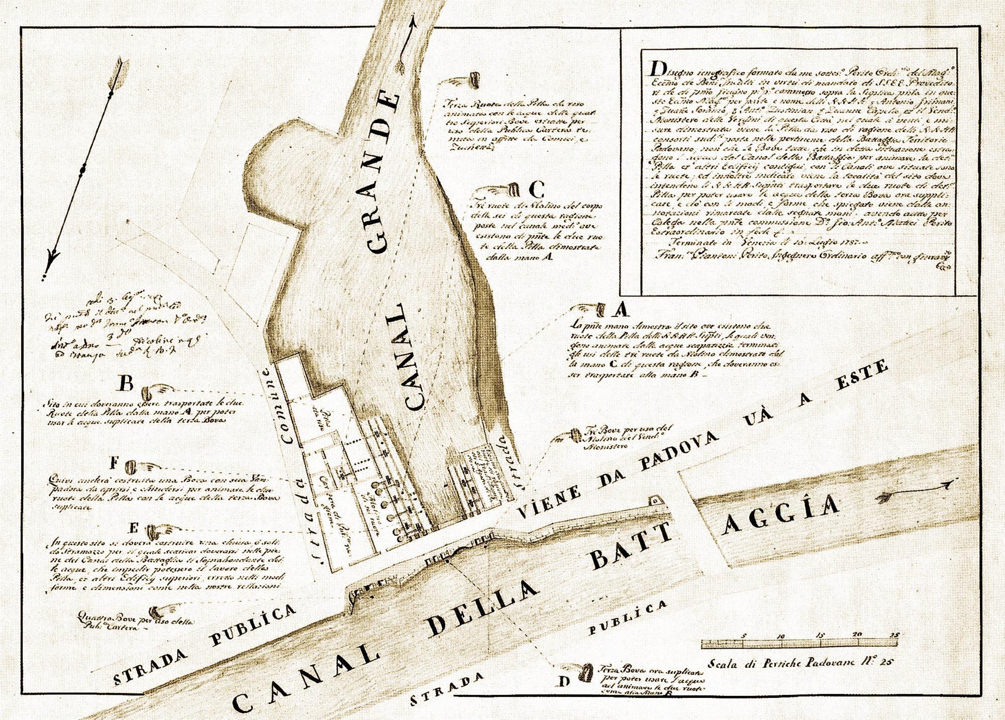 Battaglia, planimetria del 1787 con i mulini.