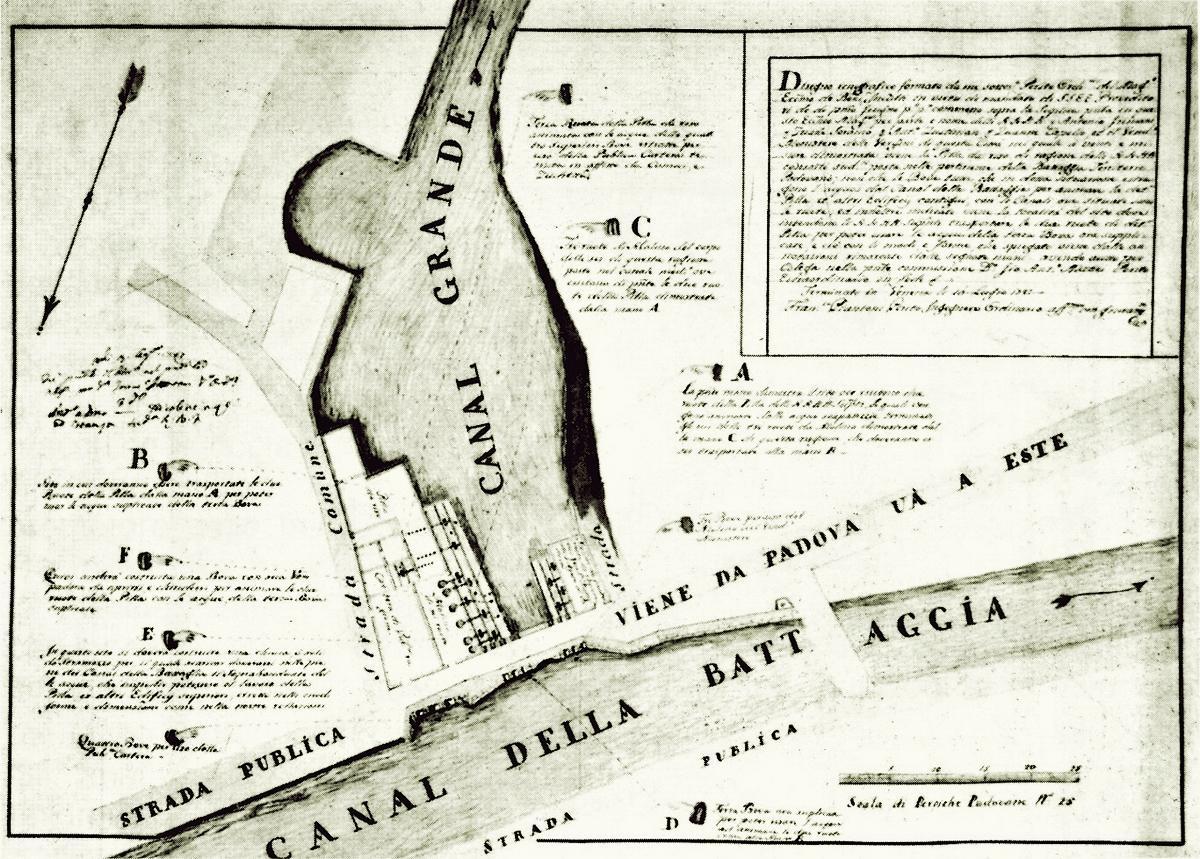 Pianta degli opifici posti ai lati dell'Arco di Mezzo. A destra il mulino dei Quattro, a sinistra quello dei Sei (1787).