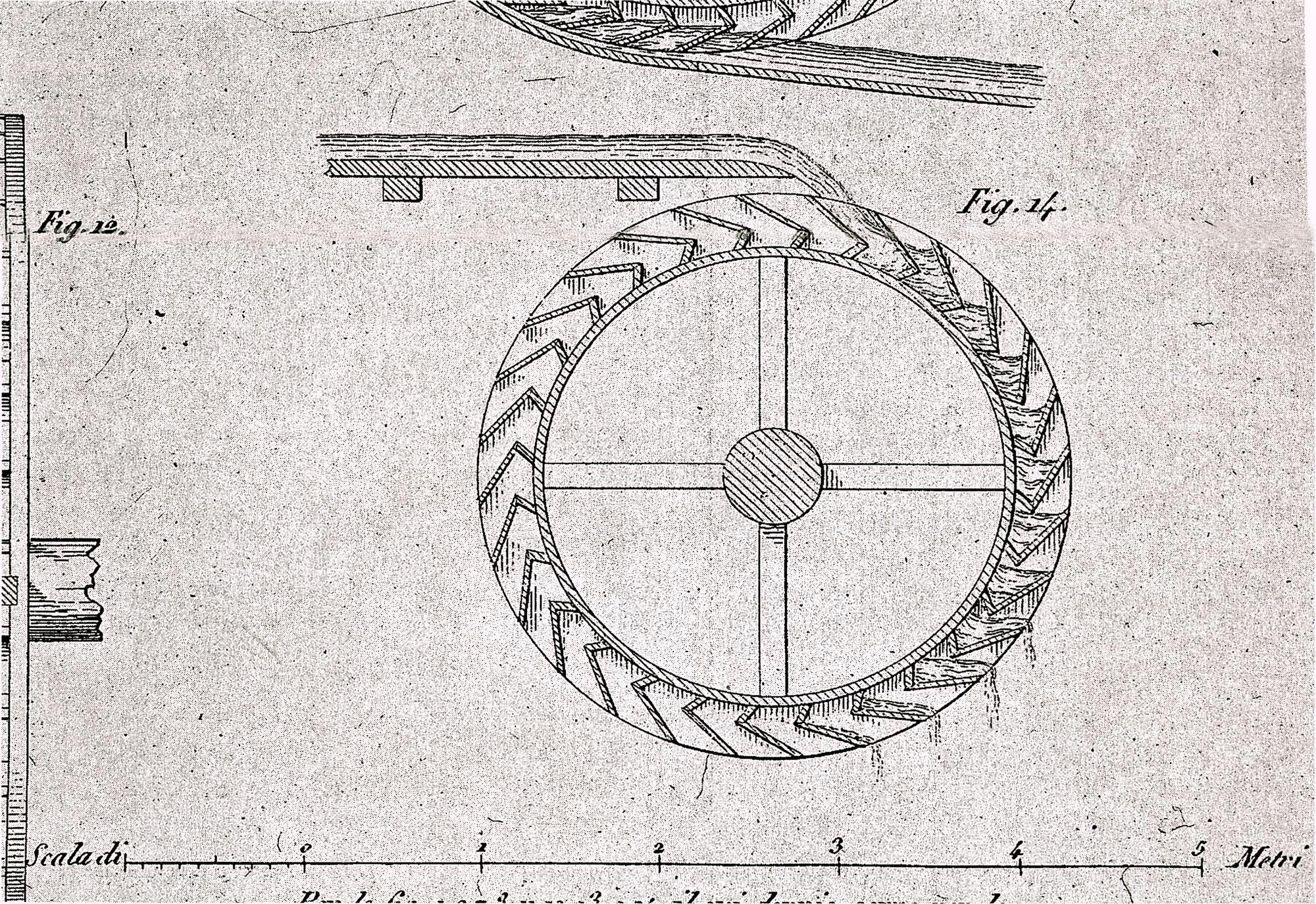 L'alimentazione del mulino a coppedello nella schematica raffigurazione dell'ing. Cadolini (1835).