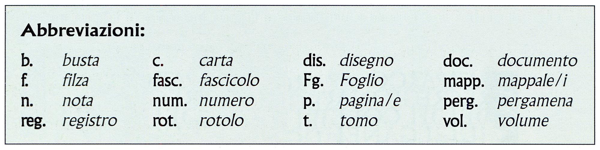 Bibliografia, abbreviazioni.
