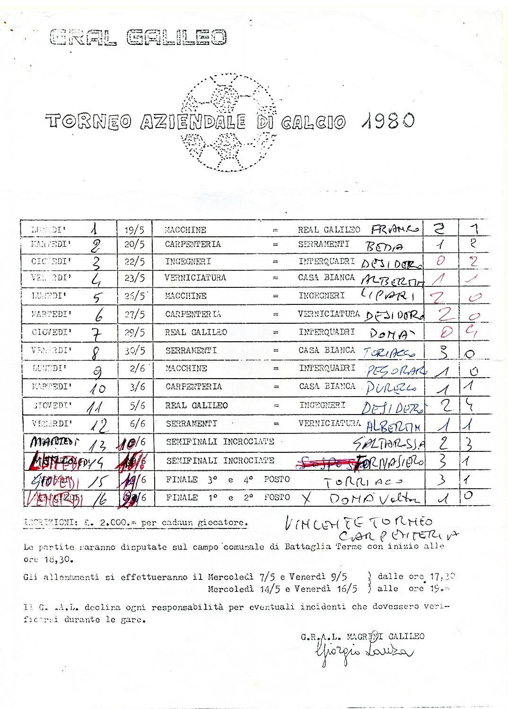 Torneo aziendale di calcio Magrini Galileo 1980, calendario.